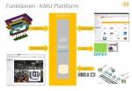 KMU Plattform